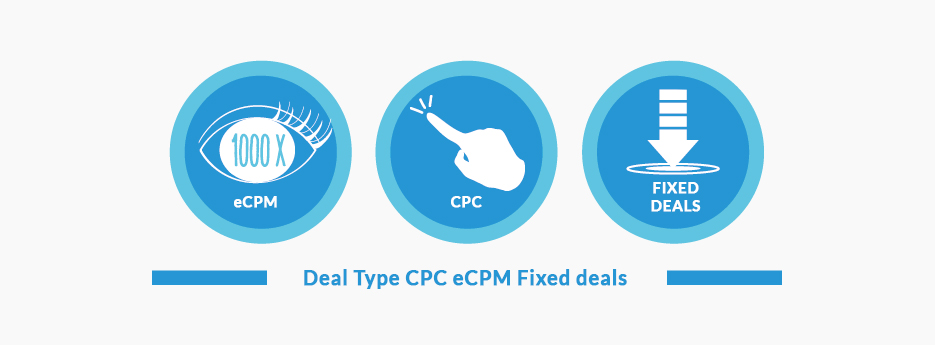 deal-type-cpc-ecpm-fixed-deals