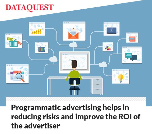 Programmatic advertising helps