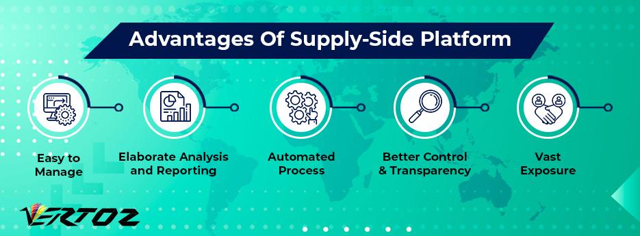 Advantages of a supply-side platform