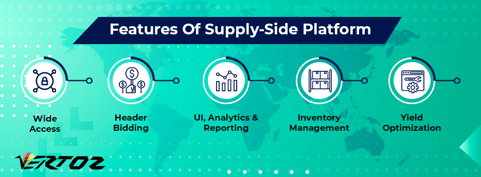 Features of a supply-side platform