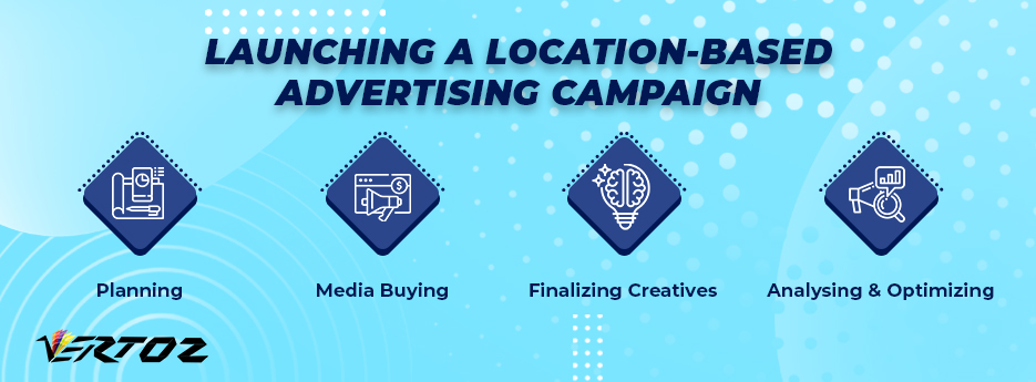 How to create a location-based advertising campaign?