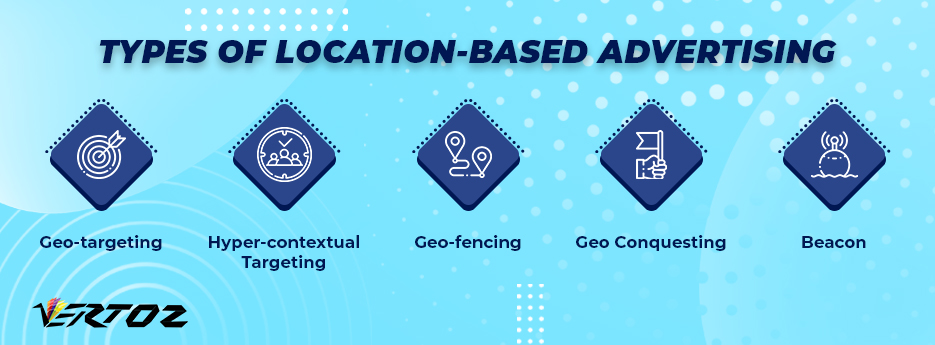 Types of location-based advertising